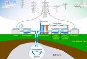 wind-energy-diagram-7380